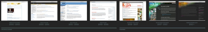 A decade of blogging